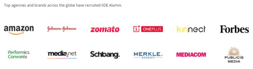 digital marketing courses in BARASAT - IIDE alumni