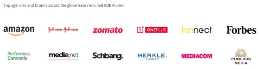 digital marketing courses in BEAWAR - IIDE alumni