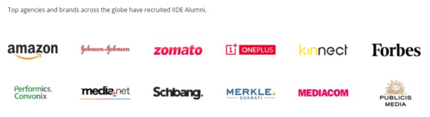 digital marketing courses in BHAYANDAR - IIDE alumni