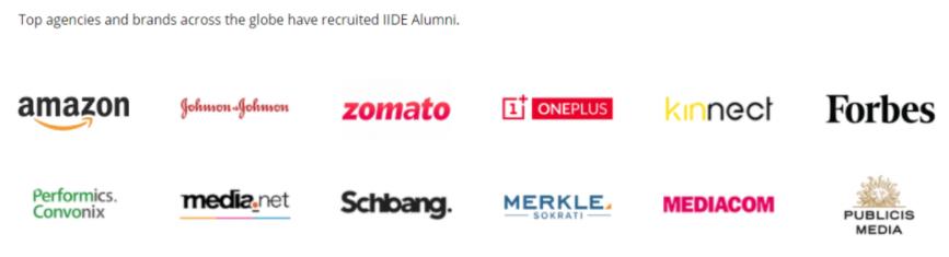 digital marketing courses in BIHAR SHARIF - IIDE alumni