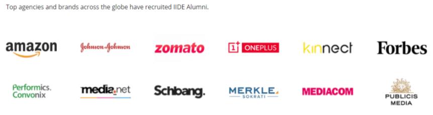 digital marketing courses in BULANDSHAHR - IIDE alumni