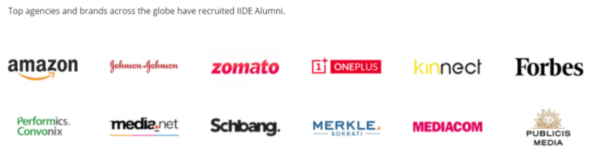 digital marketing courses in CHAPRA - IIDE alumni