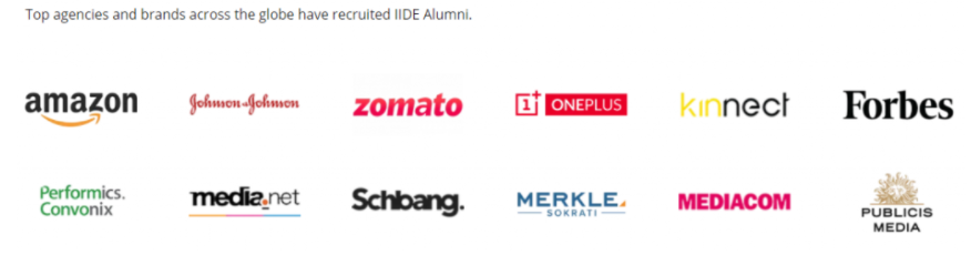 digital marketing courses in GADAG - IIDE alumni