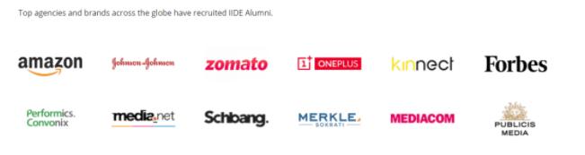 digital marketing courses in achalpur - IIDE alumni