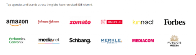 digital marketing courses in dewas - IIDE alumni