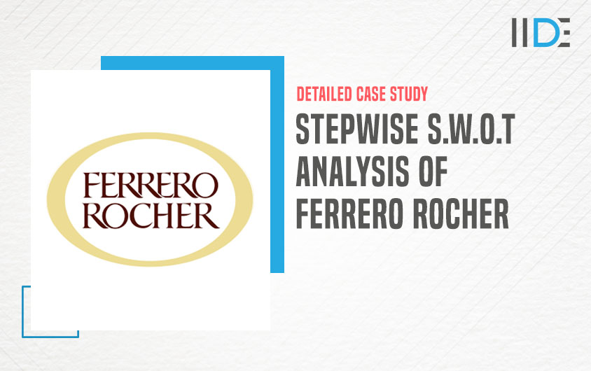 SWOT Analysis of Ferrero Rocher-feature image  IIDE
