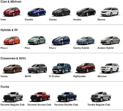 product mix of Toyota-Marketing mix of Toyota- marketing mix of Toyota-Marketing mix of Toyota  IIDE