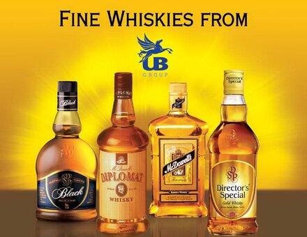 McDowells Whiskies - Marketing Strategy of McDowells No.1   IIDE