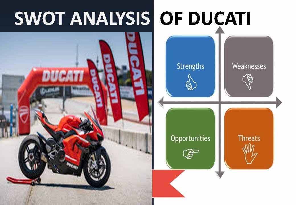 SWOT Analysis of Ducati | IIDE