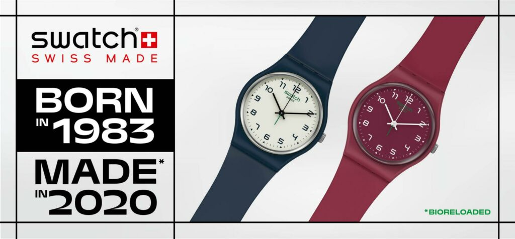 Swatch Watches | SWOT Analysis of Swatch | IIDE