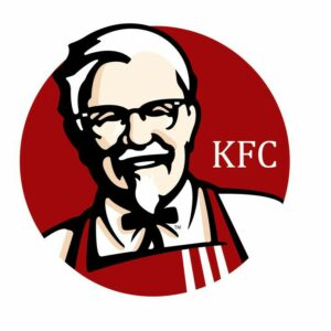 KFC Logo | SWOT Analysis of KFC | IIDE