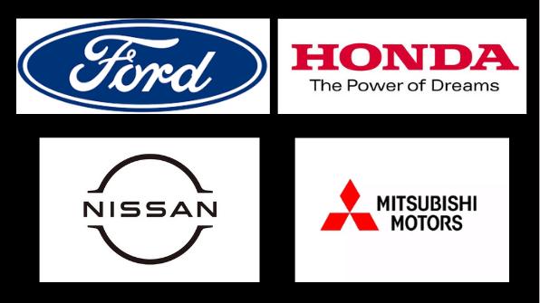 Honda Competitors   SWOT Analysis of Honda   IIDE