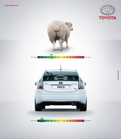 promotional mix of Toyota - marketing mix of Toyota -Marketing mix of Toyota  IIDE