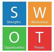 SWOT Image   Swot Analysis of Xerox   IIDE