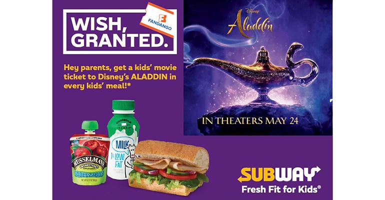 Subway Marketing Campaigns   Marketing Mix of Subway   IIDE