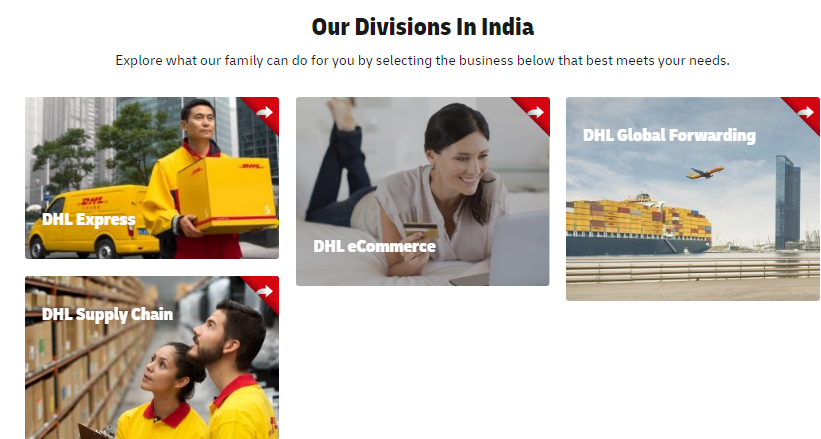 DHL Divisions in India | Business Model of DHL | IIDE