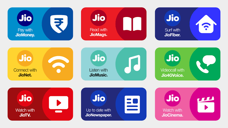 Jio Products | Marketing Mix of Reliance Jio | IIDE