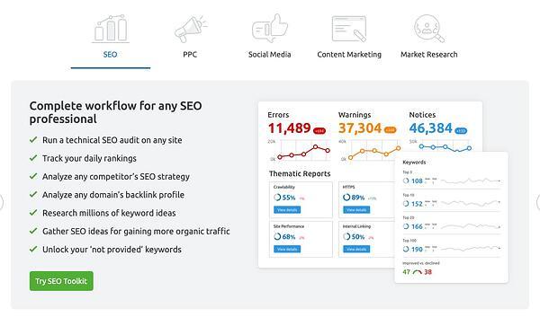 HubSpot Marketing Tool   - HubSpot Marketing Strategy | IIDE
