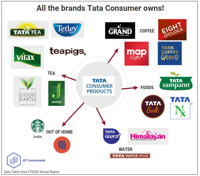 product mix of Tata -Marketing mix of Tata  | IIDE