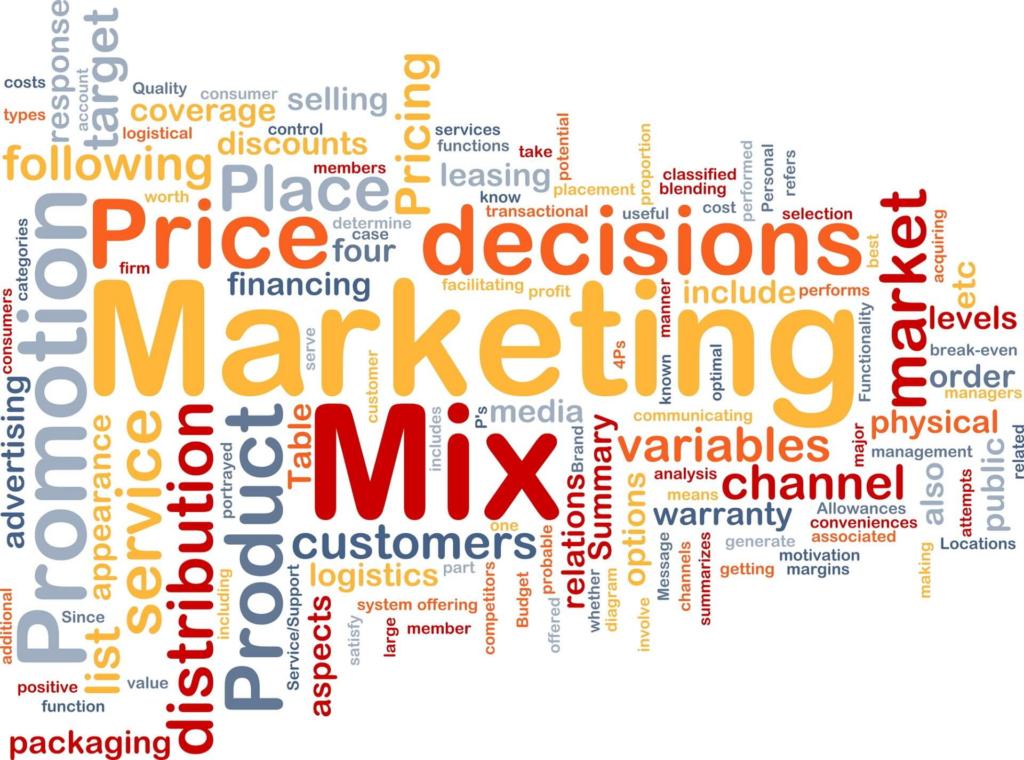 Marketing Mix Image | Marketing Strategy Of Indigo Airlines 2021 | IIDE