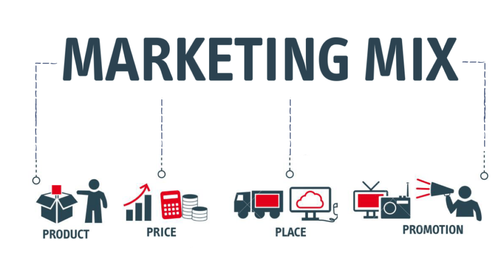 Marketing Mix illustration | Business Model of Big Bazaar | IIDE