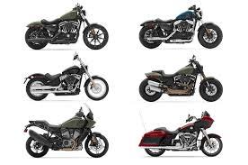 product mix of Harley Davidson -Marketing Mix of Harley Davidson | IIDE