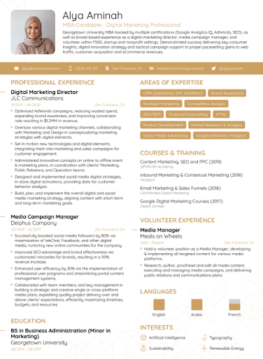 mba resume samples - template for experiences candidates