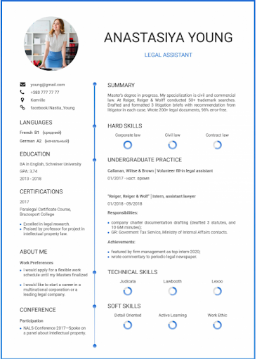mba resume samples - template for freshers
