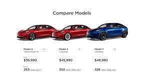 Tesla pricing strategy cars - Tesla Marketing Strategy | IIDE