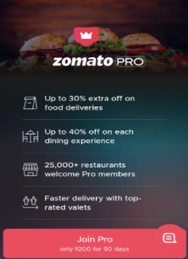 Subscription charges of Zomato - Business Model of Zomato | IIDE